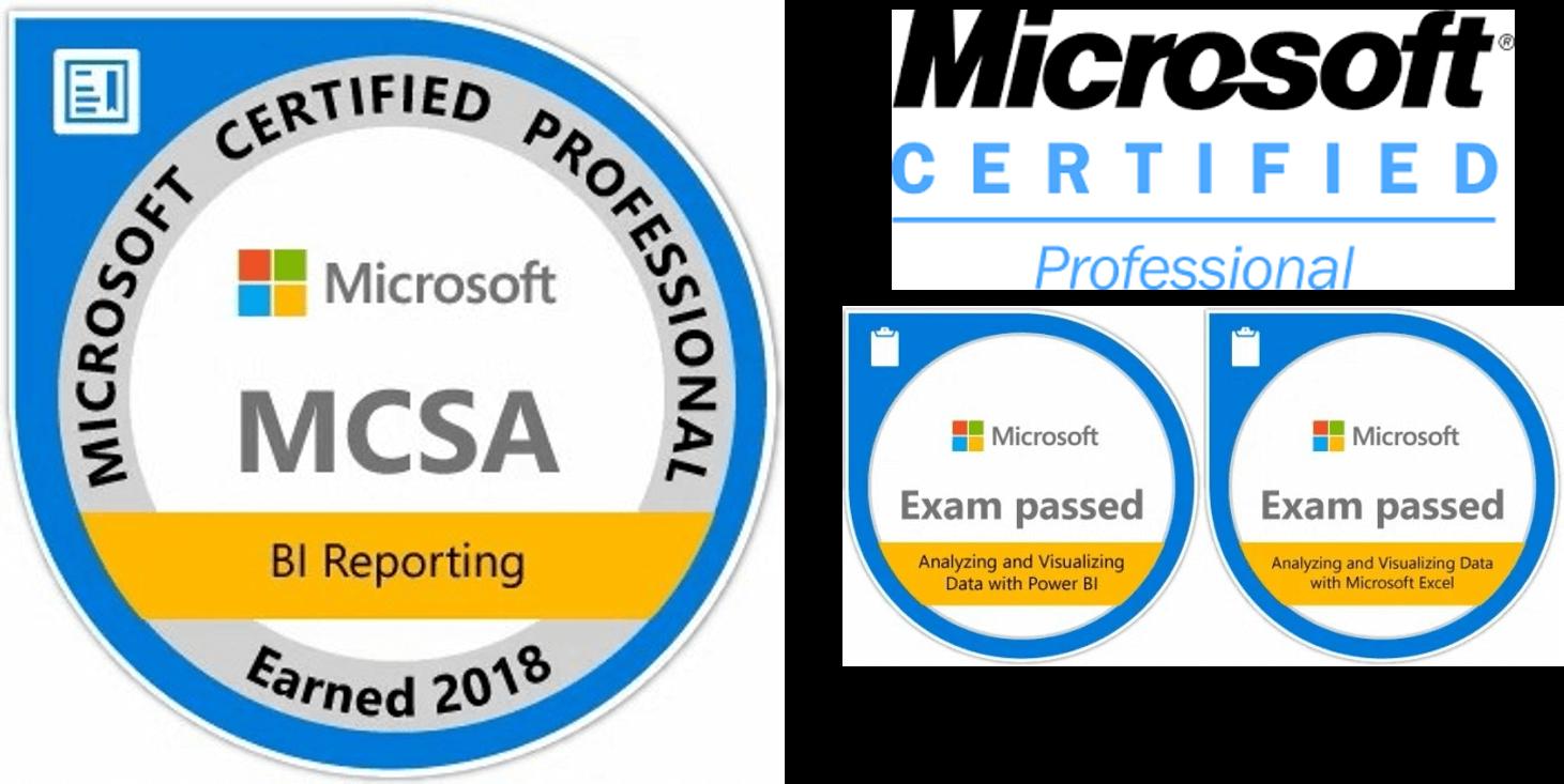 MS-Zertifikate